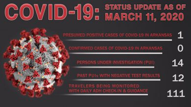 Photo of COVID-19 Status Update