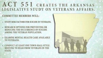 Photo of Military Appreciation in Arkansas